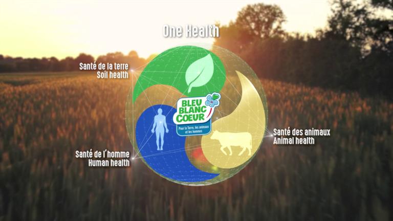 congrès one health Bleu-Blanc-Coeur 2020